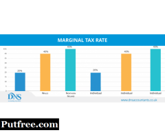 What is Marginal Tax Rate?