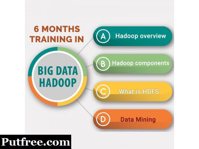 Best Big Data Hadoop Online Training with Certification