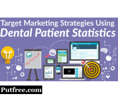 2020 Best Dental Marketing Services